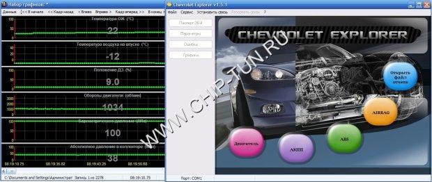 Chevrolet Explorer v1.5.1